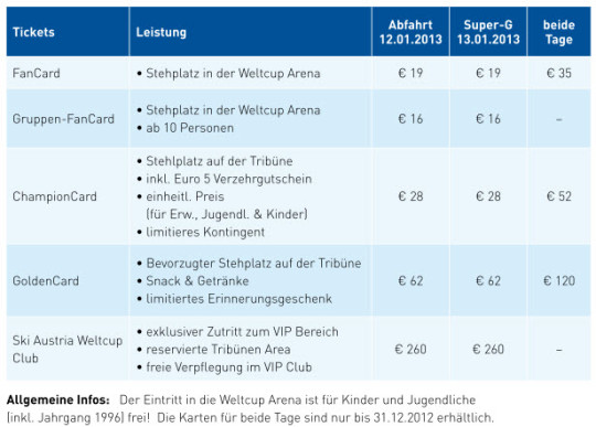 skiweltcup-st-anton-tickets